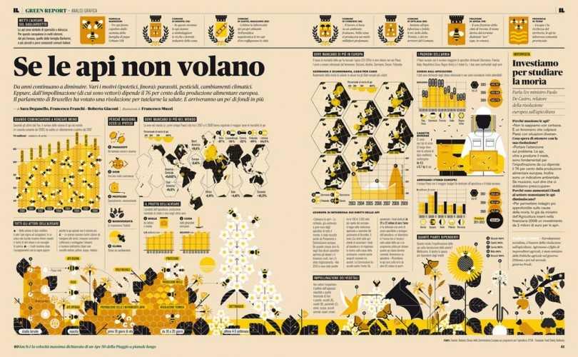 api-infografica