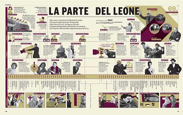 venezia-infografica